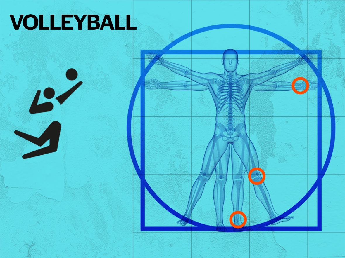 Volleyball - lockdown drills